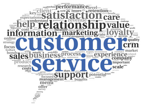 Customer Service Recruiting China