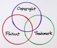 china intellectual property hard
