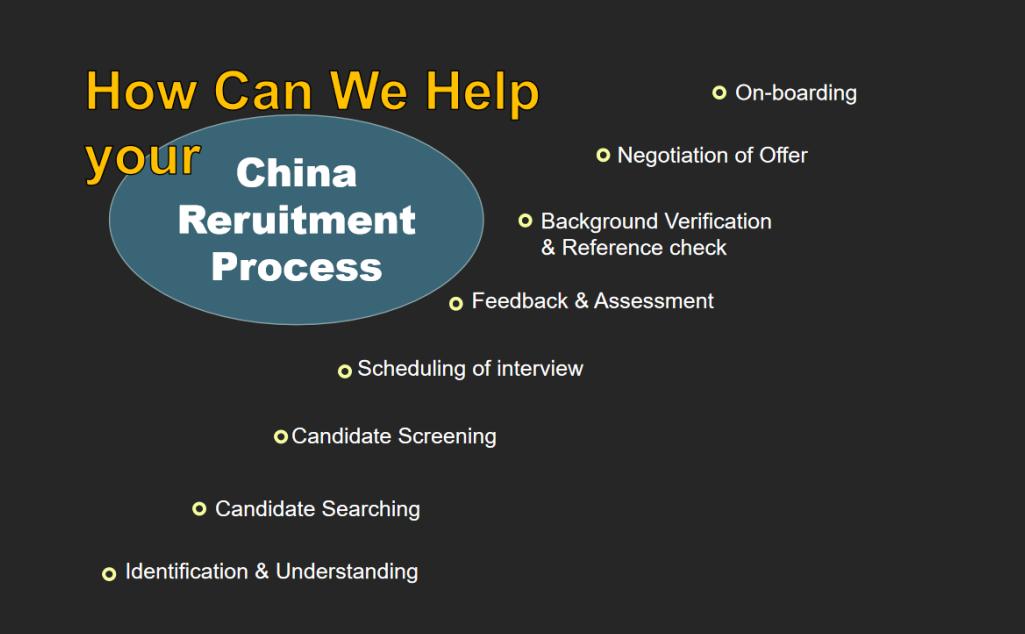 China recruitment process